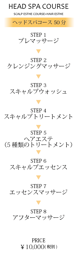 este_menu01