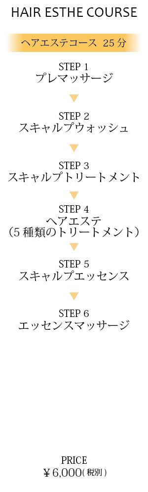 este_menu03